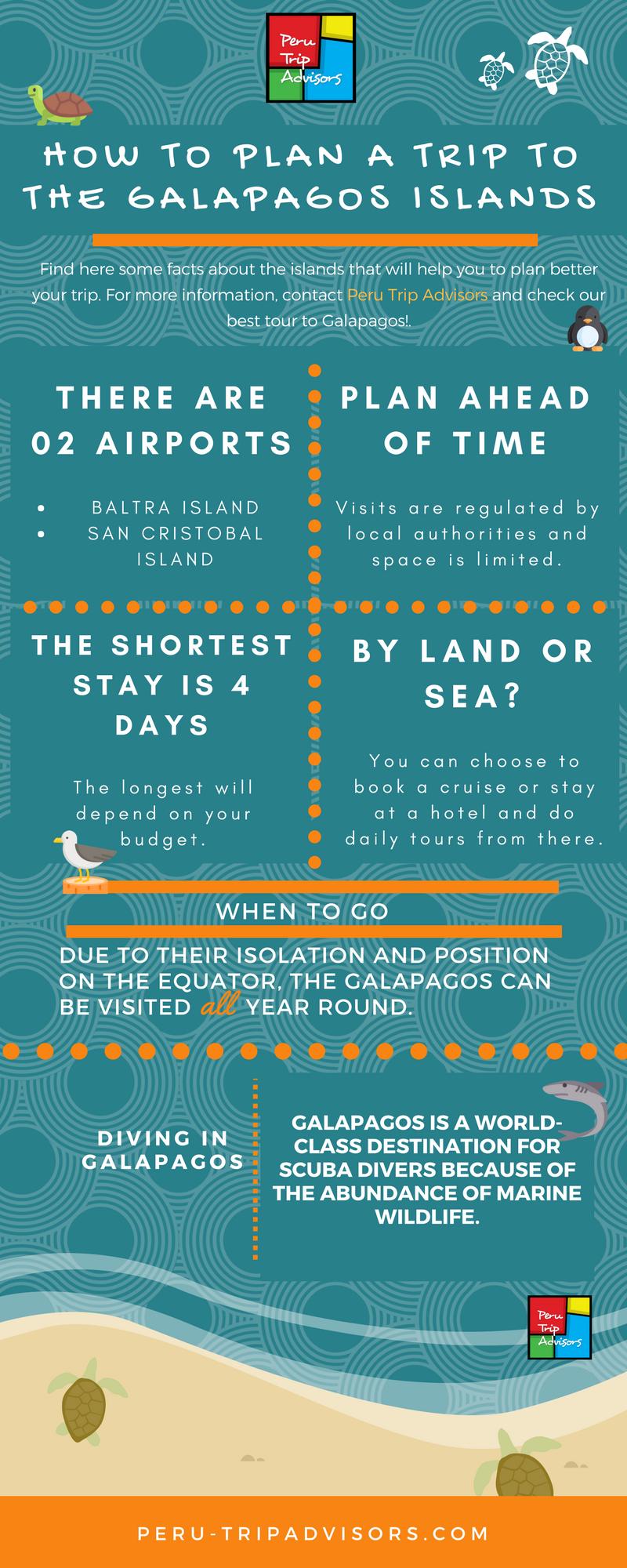 A Trip to Galapagos